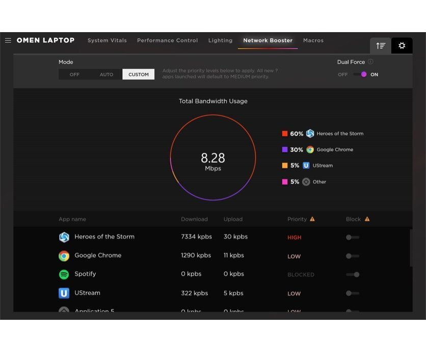 OMEN Gaming Hub 網絡加強器可在透過 Wi-Fi 串流內容時,以最快的連接速度傳送遊戲流量